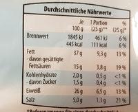 Ring Salami - Nutrition facts - de
