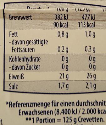 Crevettes roses - Nutrition facts - de