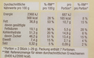 WEISSE CRISP - Nutrition facts