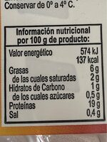 Burger meat pollo pavo - Nutrition facts