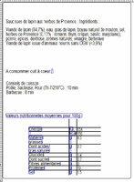 16 Saucisses de lapin aux herbes de provence - Nutrition facts