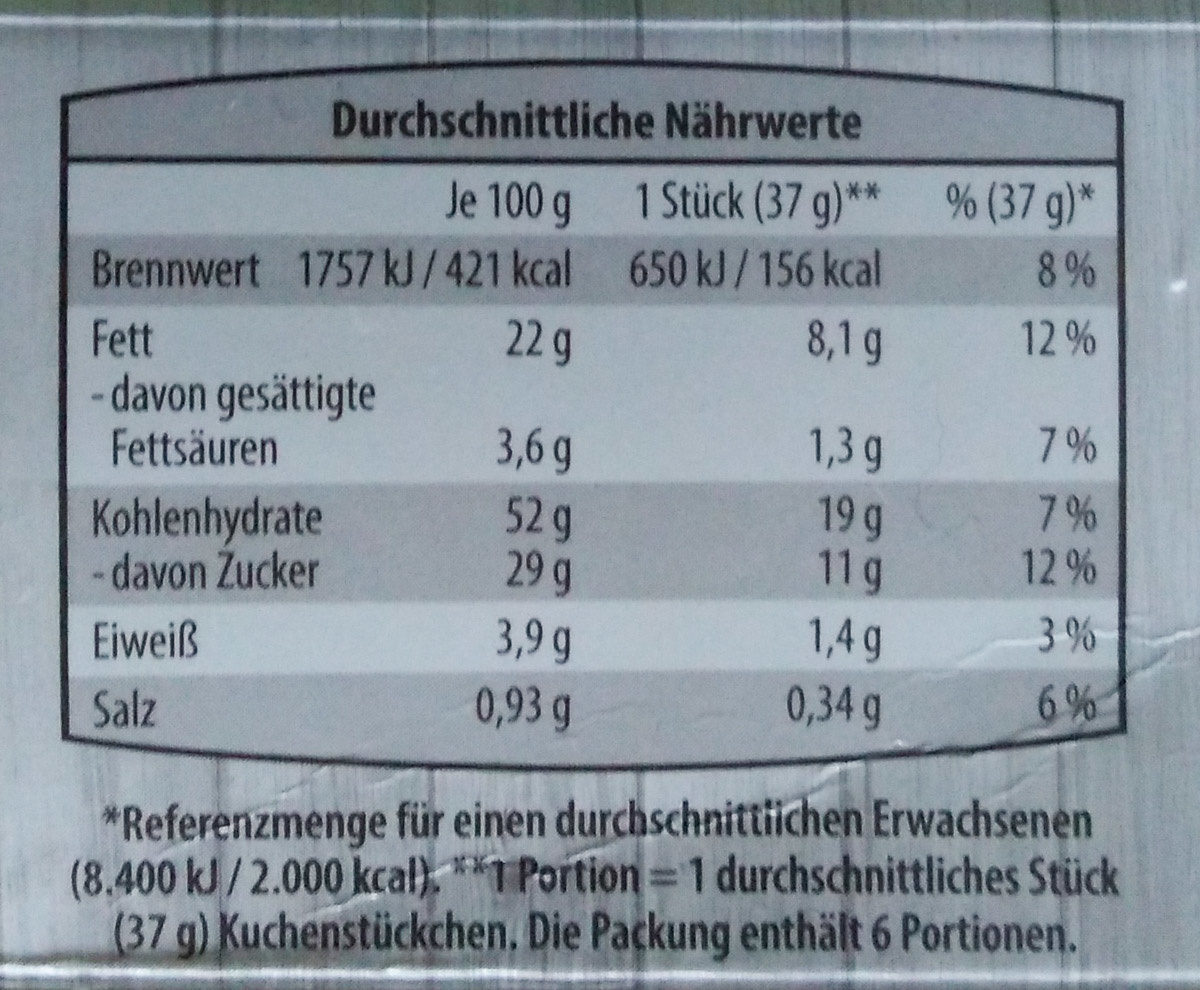 Saftige Mini Kuchenstückchen Schoko-Brownies - Voedingswaarden - de