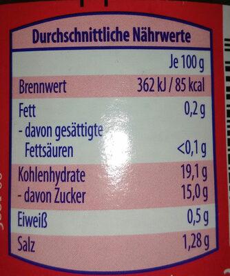 Gurken-Relish - Voedingswaarden