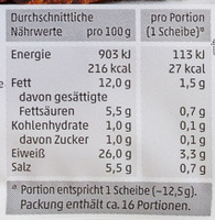 Original Schwarzwälder Schinken - Nährwertangaben