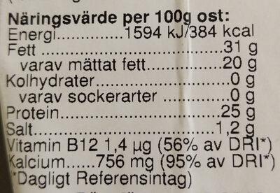 Eko Mellanlagrad - Informations nutritionnelles - sv