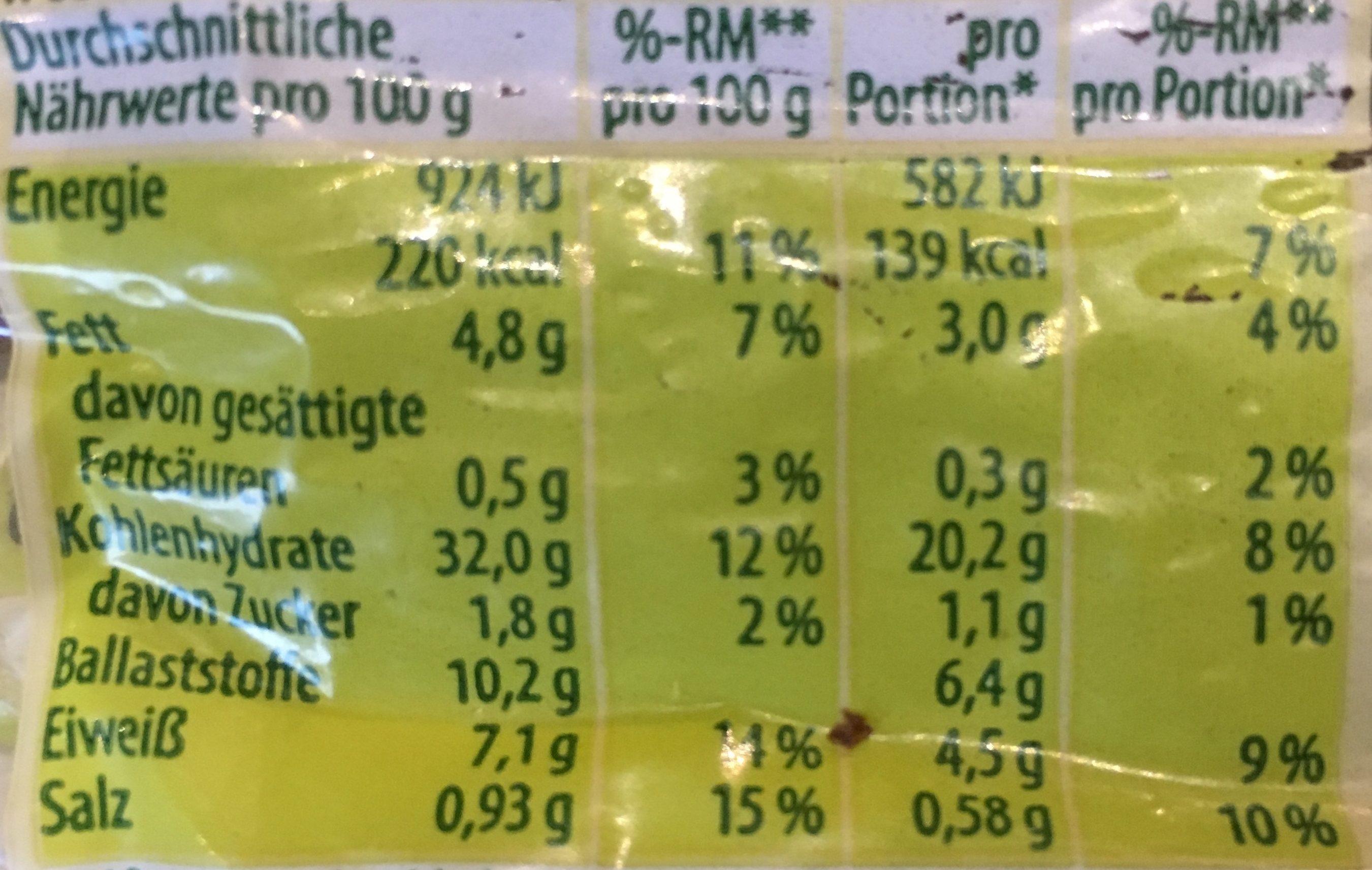 Sonnenblumenvollkornbrot - Nährwertangaben