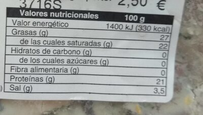 Azul hojas - Nutrition facts