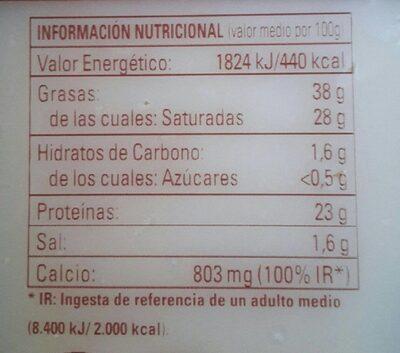 Queso de oveja madurado - Voedingswaarden - fr