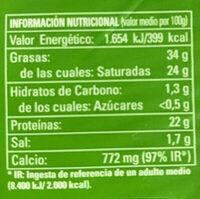 Queso tierno - Nutrition facts - es