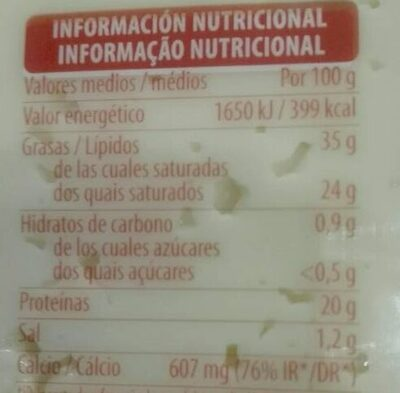 Queso Havarti - Nutrition facts