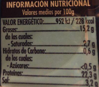 Salmón ahumado - Nutrition facts
