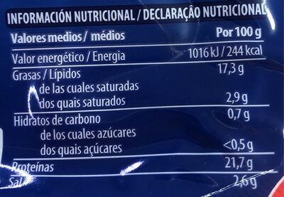 Salmón ahumado - Nutrition facts
