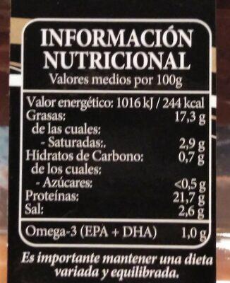 Filete de salmón ahumado - Informació nutricional