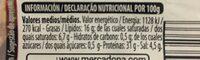 Cabecero de lomo - Nutrition facts