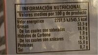 Panceta salada - Información nutricional - es