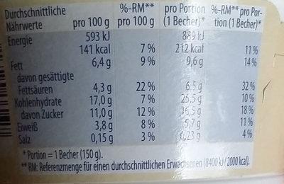 Grießpudding mit Sahne Pur - Nährwertangaben