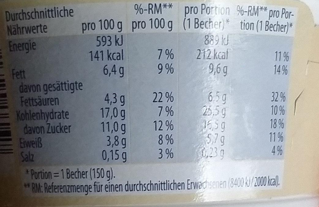 Grießpudding mit Sahne Pur - Nutrition facts