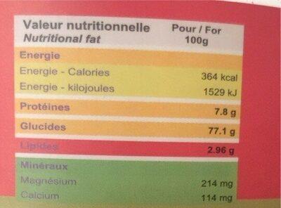 Gingimbre à la citronnelle - Informations nutritionnelles - fr