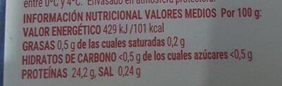 Atún fresco - Nutrition facts
