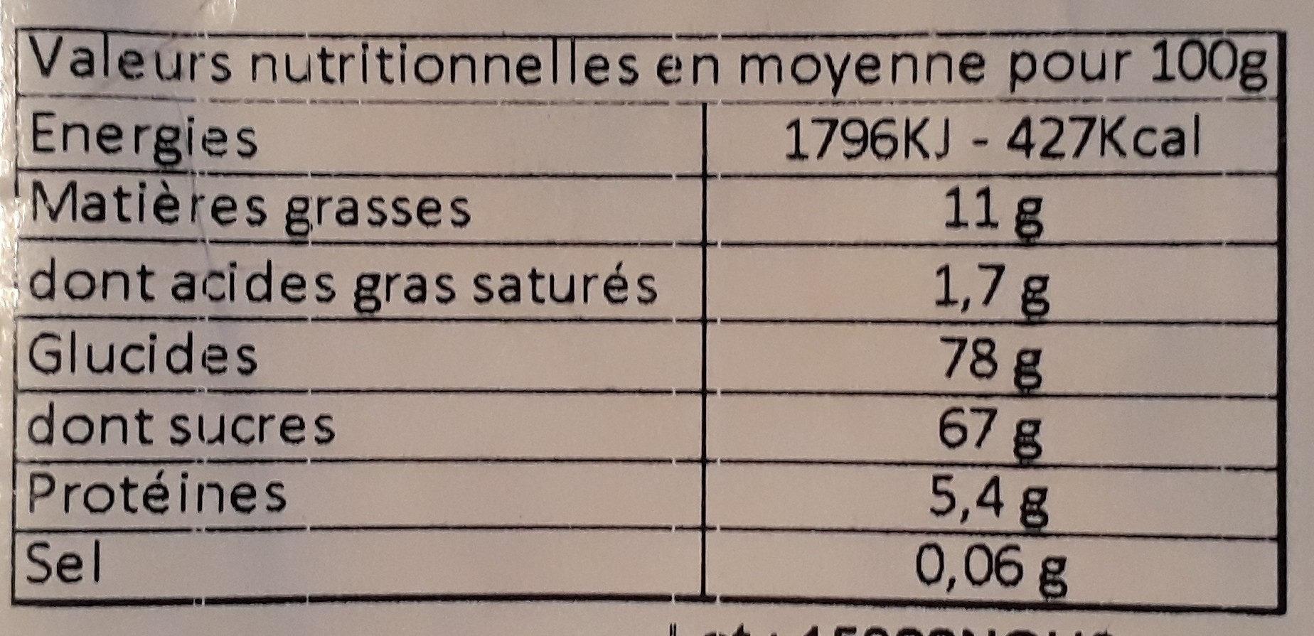 Nougat chocolat orange - Nutrition facts - fr