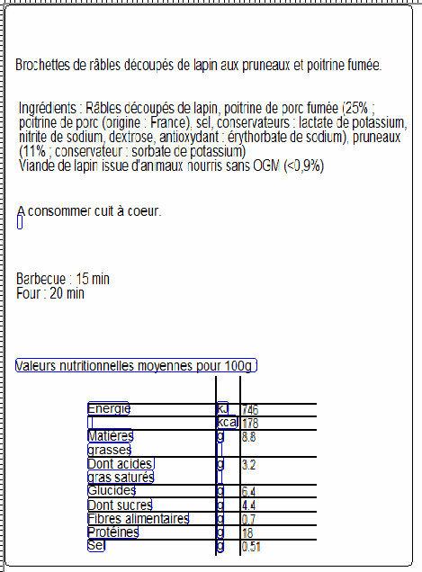 6 Brochettes de râbles découpés de lapin aux pruneaux et poitrine fumée - Nutrition facts