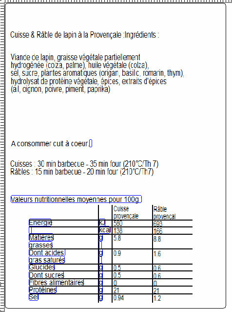 Lapin à la provençale en portion variable : cuisse(s) coupée(s) en 2 et râble(s) découpé(s) - Nutrition facts