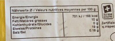 Poulet - Valori nutrizionali - fr