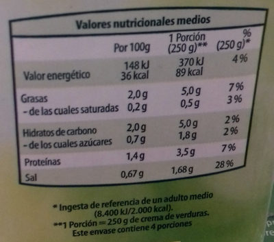 Crema de Verduras - Nutrition facts