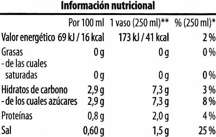 Zumo de tomate - Informació nutricional - es