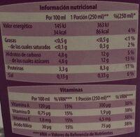 Leche - Información nutricional - es