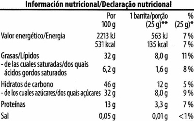 Barritas de anacardos - Informació nutricional