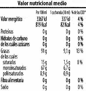 ACEITE NO REFINADO DE CACAHUETE TOSTADO - Informació nutricional