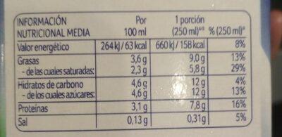 Leche entera - Informations nutritionnelles