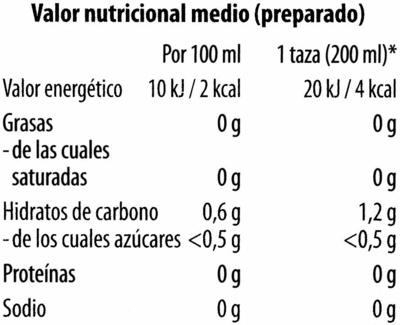 Infusión de Bayas de Saúco - Voedingswaarden - es