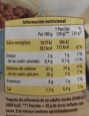 Trigo inflado con miel - Voedingswaarden - es
