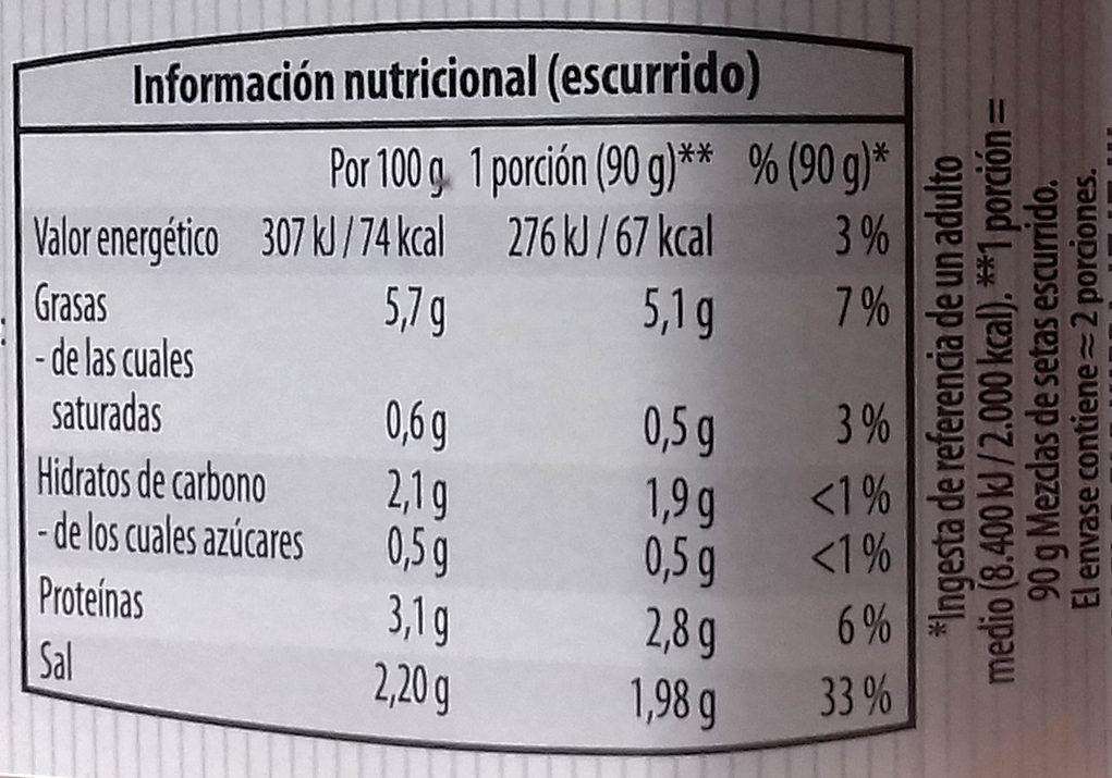Calabacin asado - Información nutricional