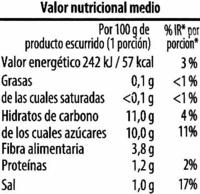 valor nutricional col lombarda