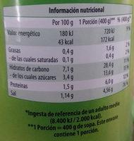 Guiso con quinoa al curry y coco - Información nutricional