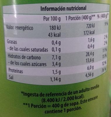 Sopa con quinoa al estilo peruano - Nutrition facts