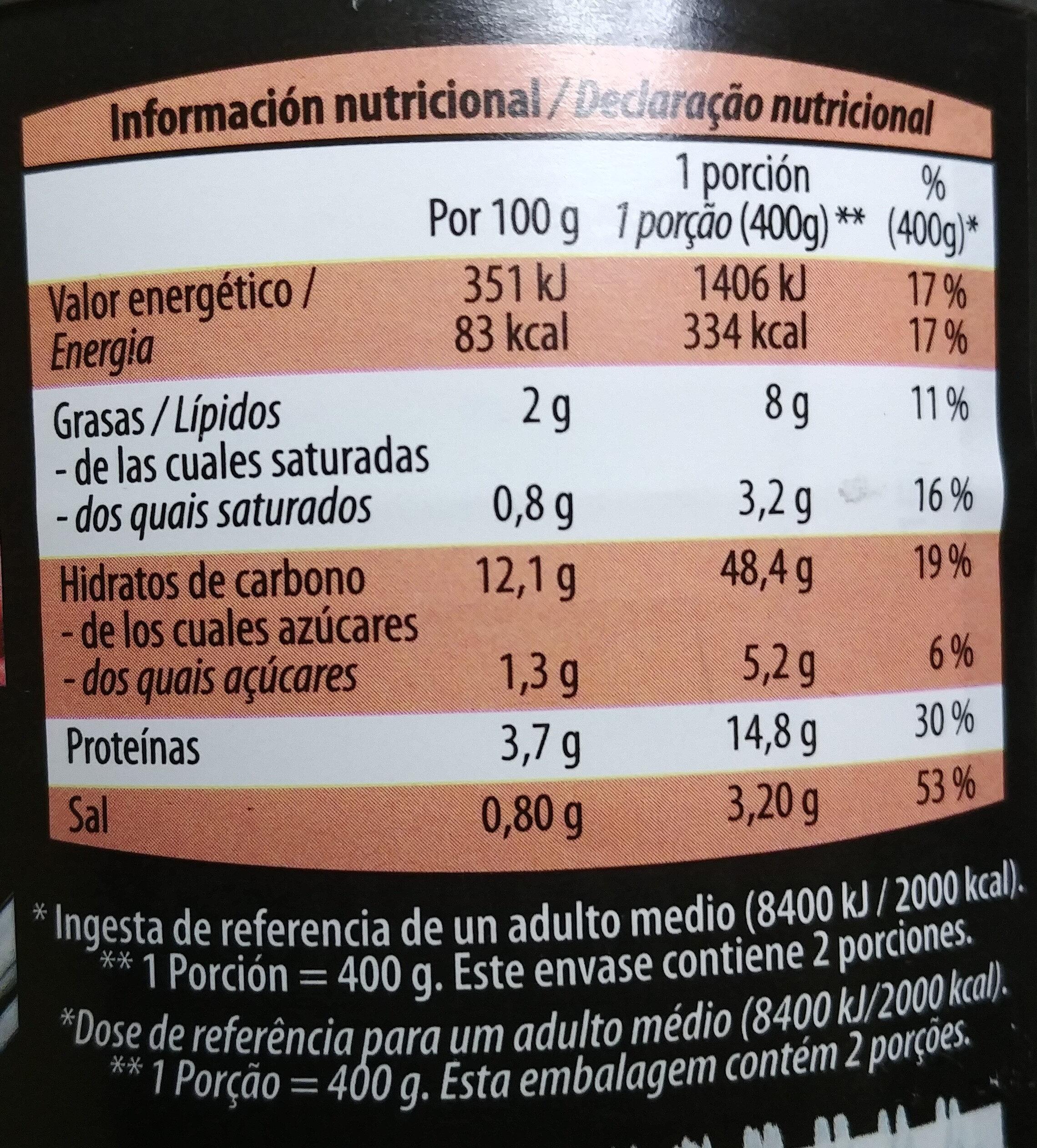 Riavoli de carne de vacuno con salsa guisada a la italiana - Información nutricional - es