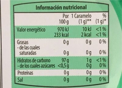 Caramelos sabor hierbas - Nutrition facts - es