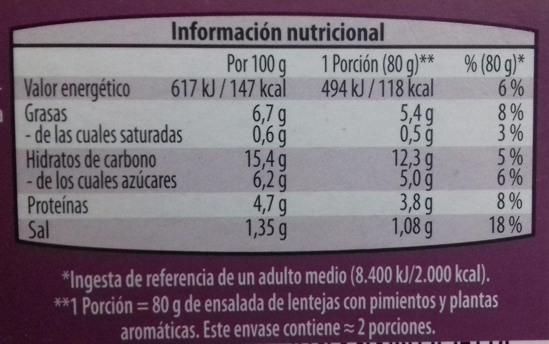 Ensalada de Bulgur - Información nutricional - es
