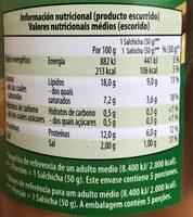 Salchichas cocidas ahumadas - Informació nutricional