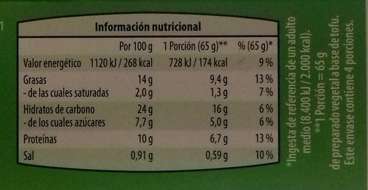Veggieburger Verdura - Informations nutritionnelles - es