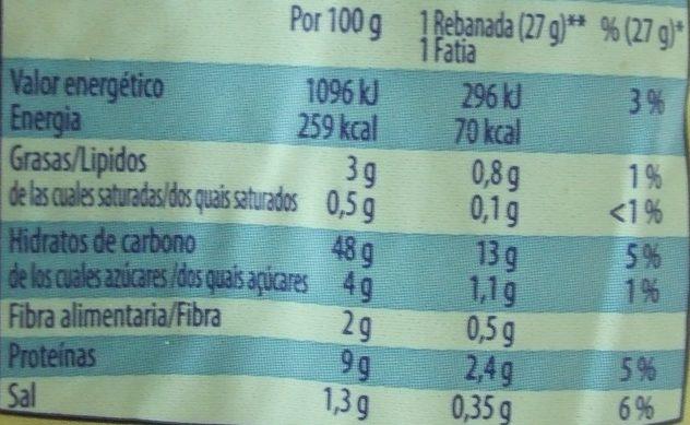 Pão de Forma - Nutrition facts