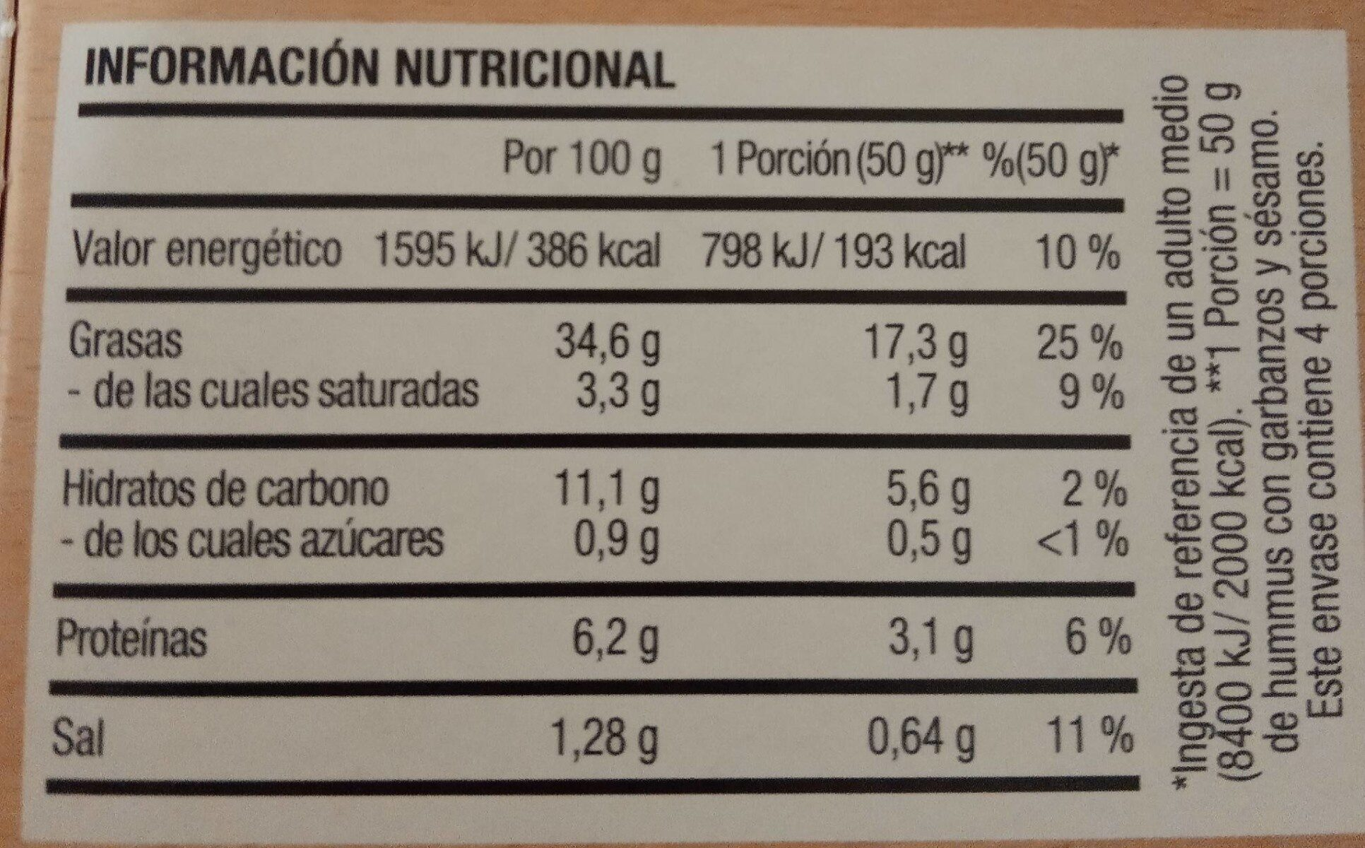 Hummus - Informations nutritionnelles - es