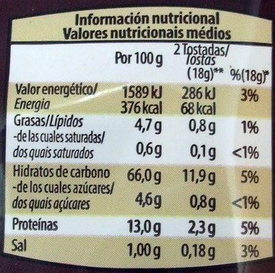 Tostadas Integrales - Informations nutritionnelles