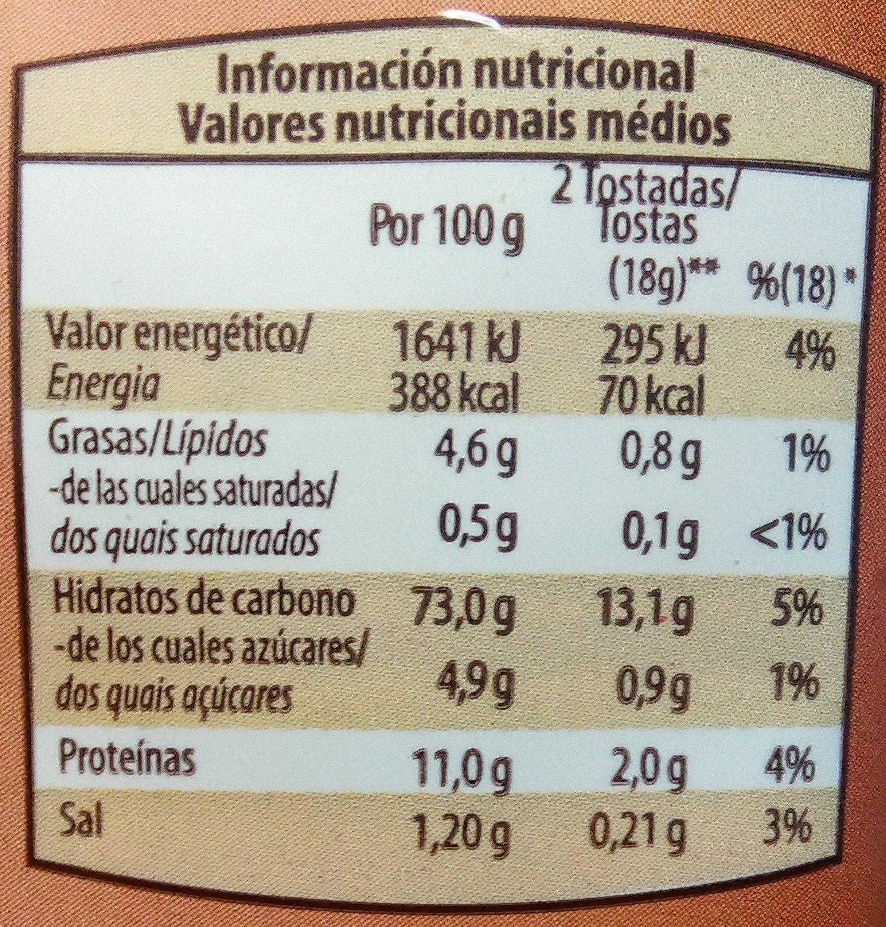 Tostadas - Información nutricional