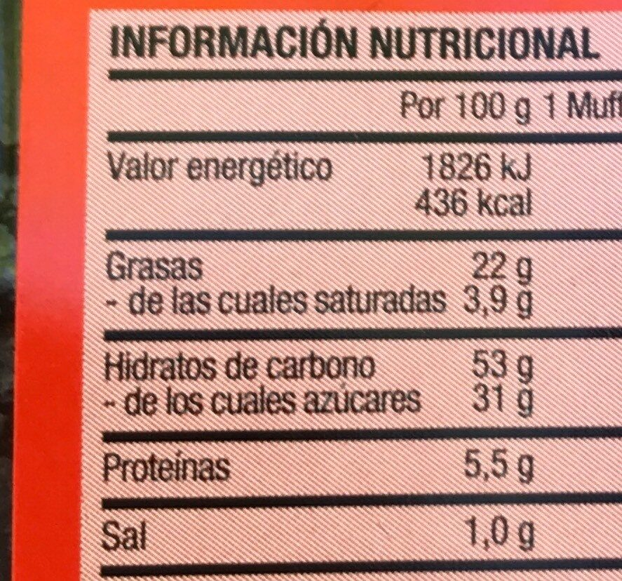 Muffins - Informations nutritionnelles