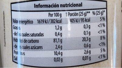 Pan Rallado - Informació nutricional - es